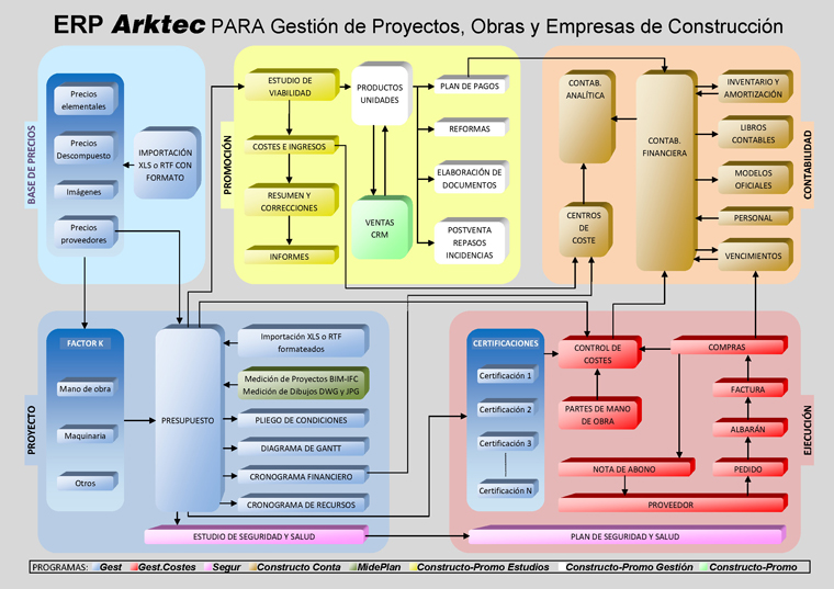 Arktec s a software para arquitectura ingenier a y for Software para arquitectura
