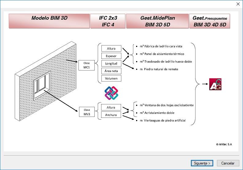 Nueva comunicación directa de Gest y MidePlan con Allplan y Archicad