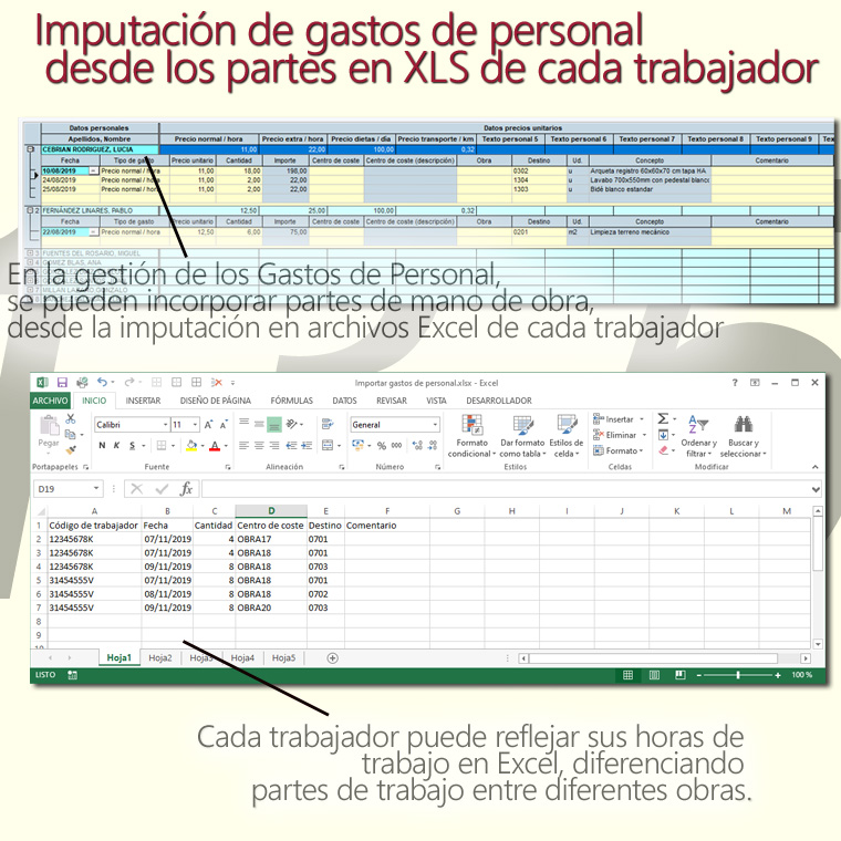 Gest-Constructo, Imputación de gastos de personal desde los partes en XLS de cada trabajador