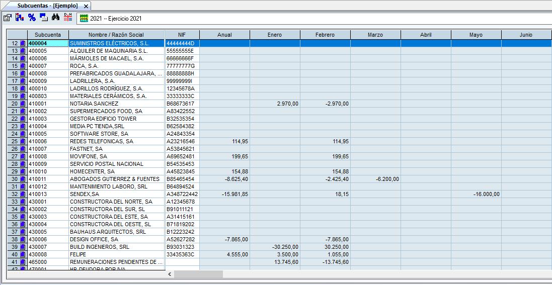 Contabilidad: Importes mensuales en la tabla de subcuentas